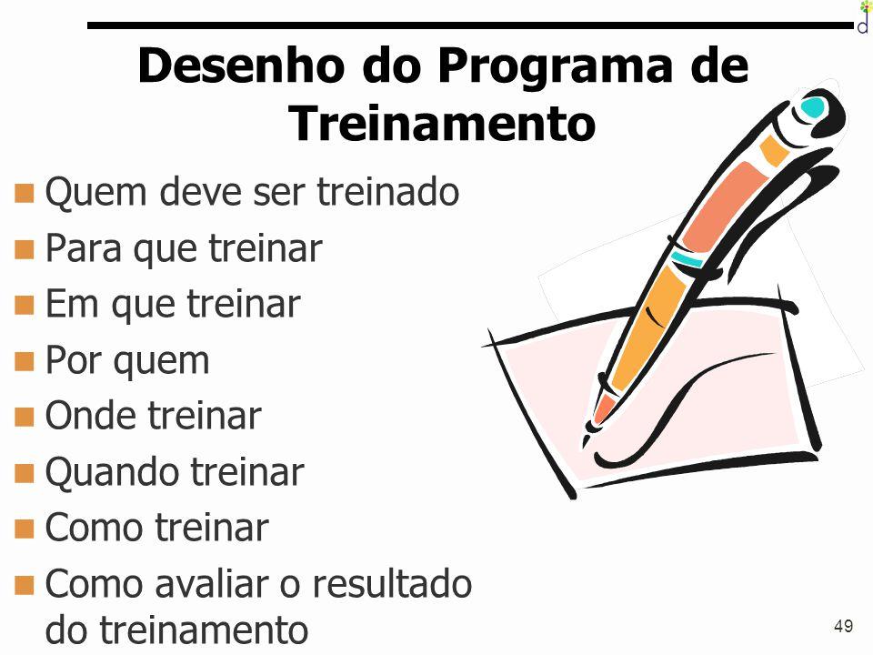 49 Desenho do Programa de Treinamento Quem deve ser treinado Para que treinar Em que treinar Por quem Onde treinar Quando treinar Como treinar Como av