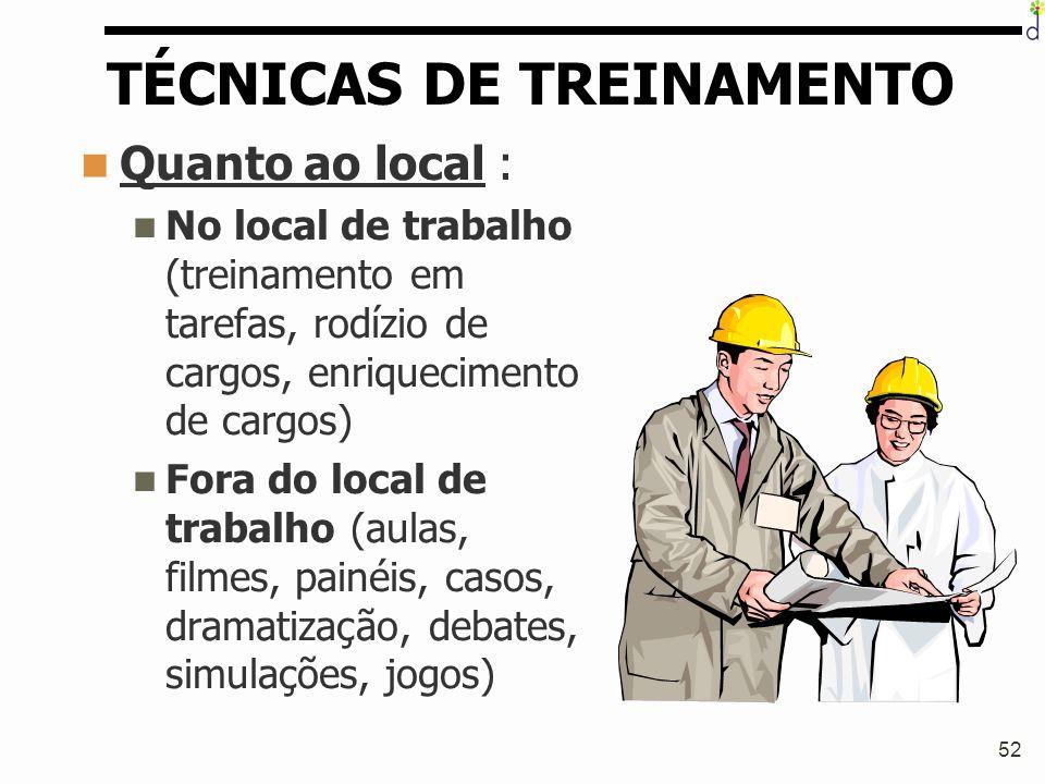 52 TÉCNICAS DE TREINAMENTO Quanto ao local : No local de trabalho (treinamento em tarefas, rodízio de cargos, enriquecimento de cargos) Fora do local