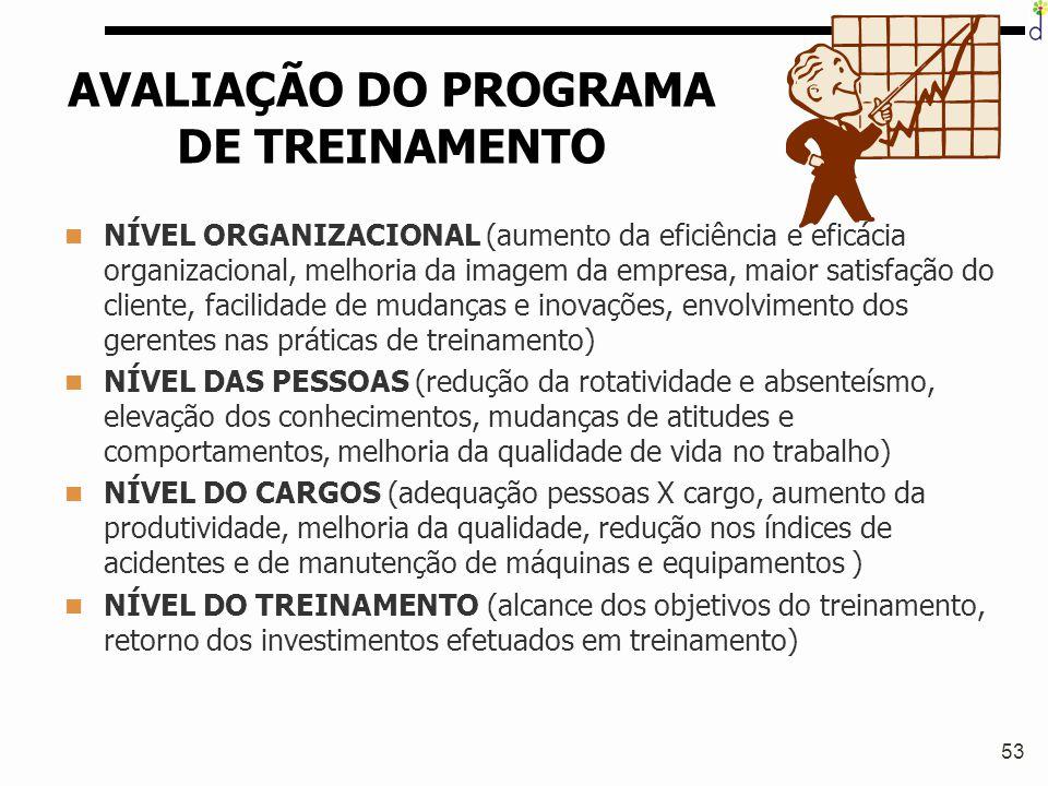 53 AVALIAÇÃO DO PROGRAMA DE TREINAMENTO NÍVEL ORGANIZACIONAL (aumento da eficiência e eficácia organizacional, melhoria da imagem da empresa, maior sa