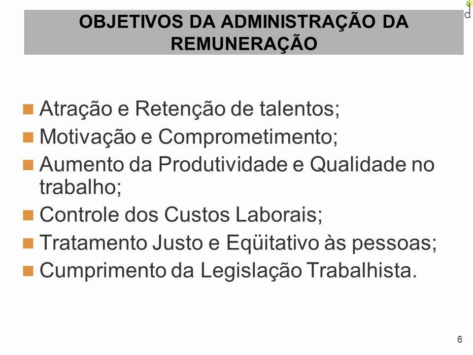 SALÁRIO Principal forma de recompensa organizacional Salário Nominal: volume de dinheiro fixado em contrato individual pelo cargo ocupado.