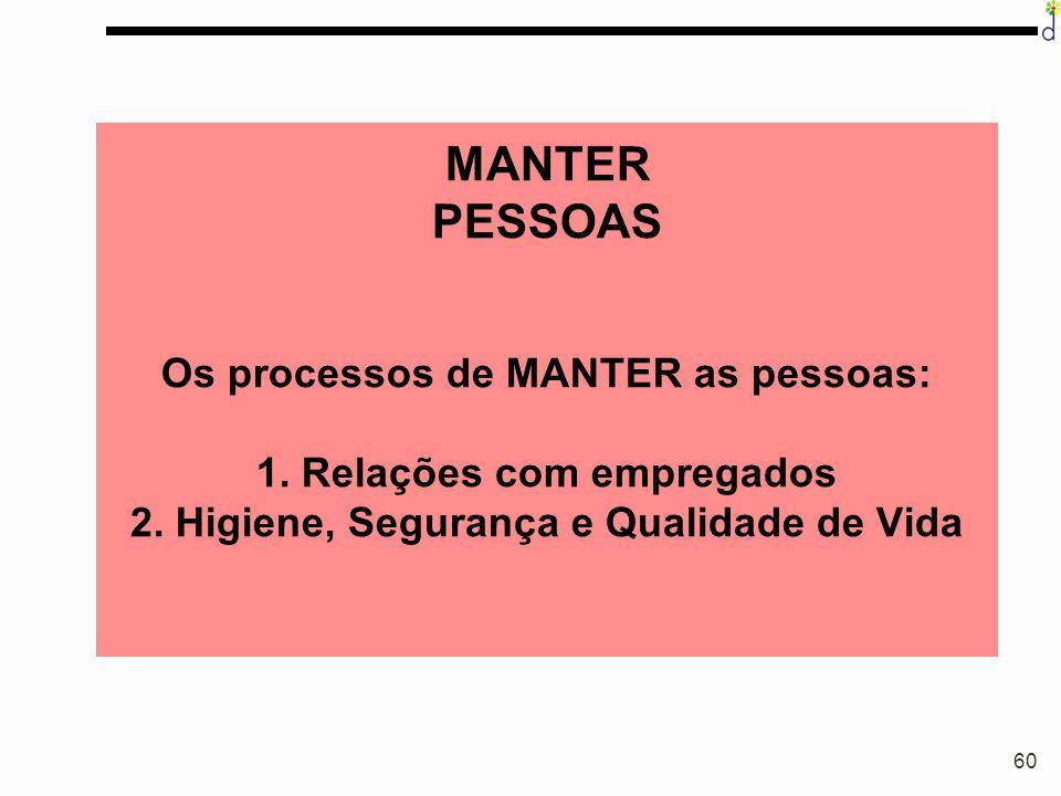 60 MANTER PESSOAS Os processos de MANTER as pessoas: 1. Relações com empregados 2. Higiene, Segurança e Qualidade de Vida