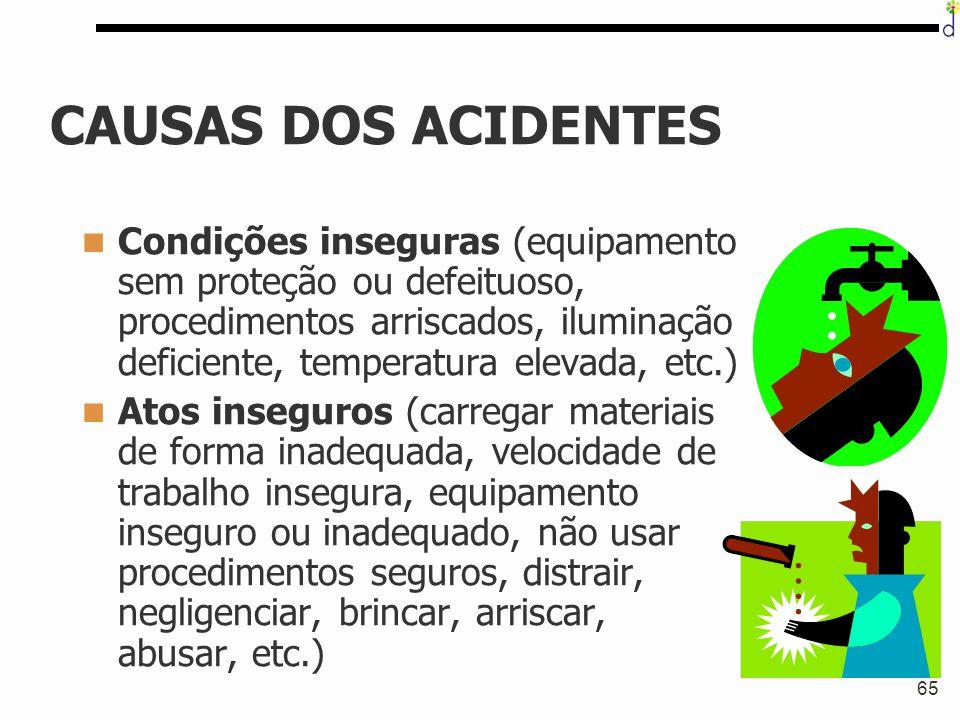 65 CAUSAS DOS ACIDENTES Condições inseguras (equipamento sem proteção ou defeituoso, procedimentos arriscados, iluminação deficiente, temperatura elev
