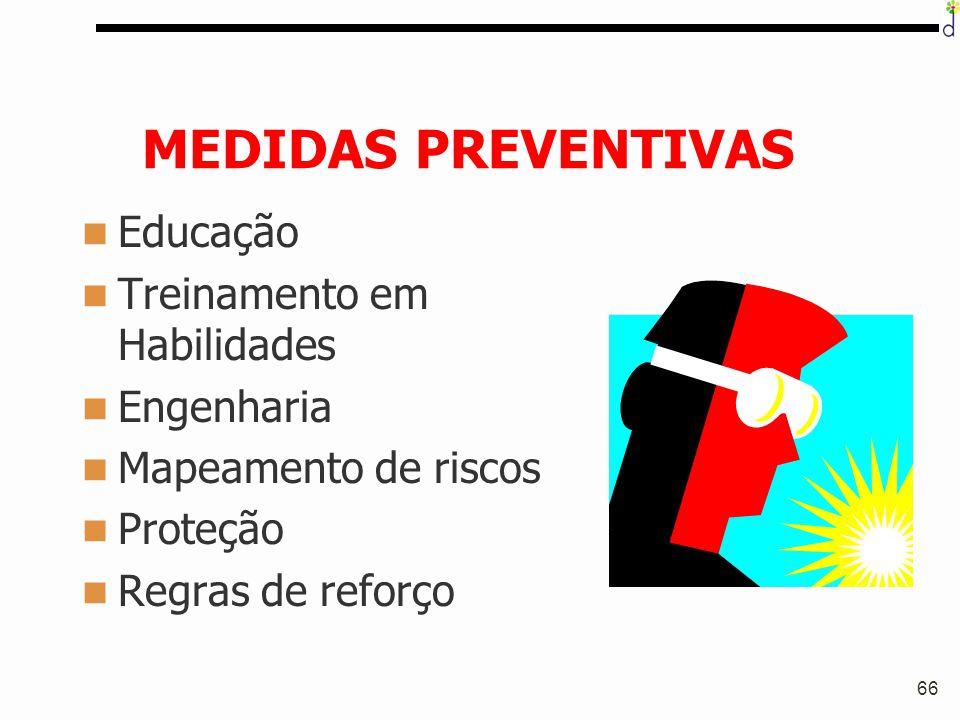 66 MEDIDAS PREVENTIVAS Educação Treinamento em Habilidades Engenharia Mapeamento de riscos Proteção Regras de reforço