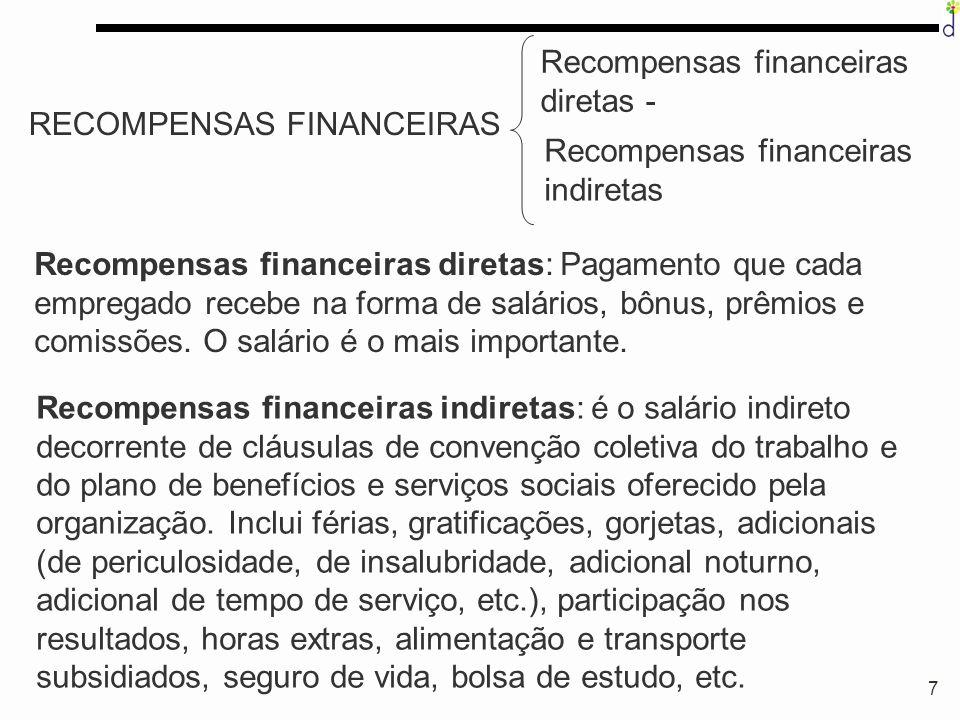 7 RECOMPENSAS FINANCEIRAS Recompensas financeiras diretas - Recompensas financeiras indiretas Recompensas financeiras diretas: Pagamento que cada empr