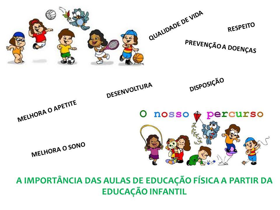 A IMPORTÂNCIA DAS AULAS DE EDUCAÇÃO FÍSICA A PARTIR DA EDUCAÇÃO INFANTIL QUALIDADE DE VIDA PREVENÇÃO A DOENÇAS MELHORA O SONO DISPOSIÇÃO RESPEITO MELH