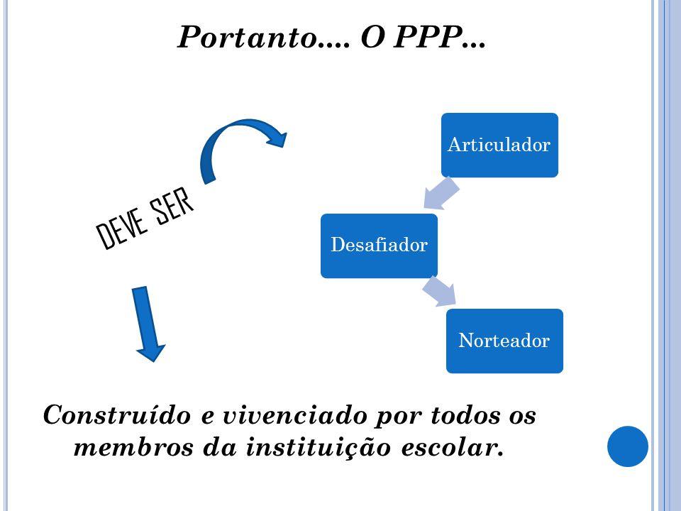 Portanto.... O PPP... Construído e vivenciado por todos os membros da instituição escolar. ArticuladorDesafiadorNorteador DEVE SER