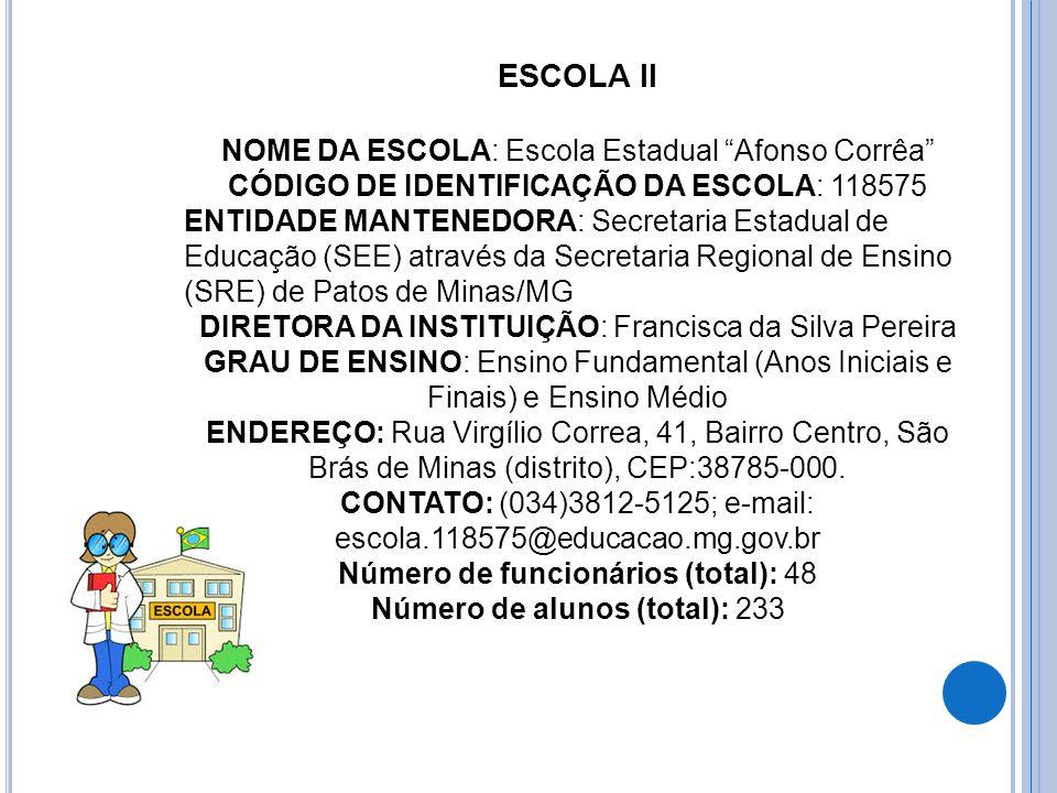"""ESCOLA II NOME DA ESCOLA: Escola Estadual """"Afonso Corrêa"""" CÓDIGO DE IDENTIFICAÇÃO DA ESCOLA: 118575 ENTIDADE MANTENEDORA: Secretaria Estadual de Educa"""