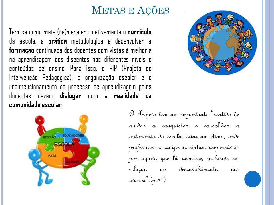 M ETAS E A ÇÕES Têm-se como meta (re)planejar coletivamente o currículo da escola, a prática metodológica e desenvolver a formação continuada dos doce