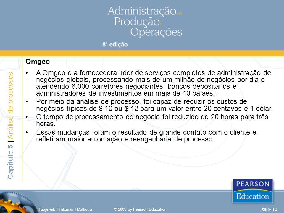 Omgeo A Omgeo é a fornecedora líder de serviços completos de administração de negócios globais, processando mais de um milhão de negócios por dia e at