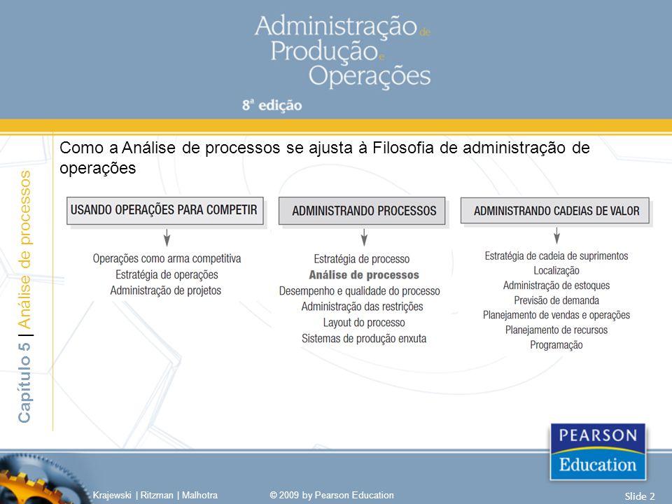 Como a Análise de processos se ajusta à Filosofia de administração de operações Capítulo 5 | Análise de processos Krajewski | Ritzman | Malhotra© 2009