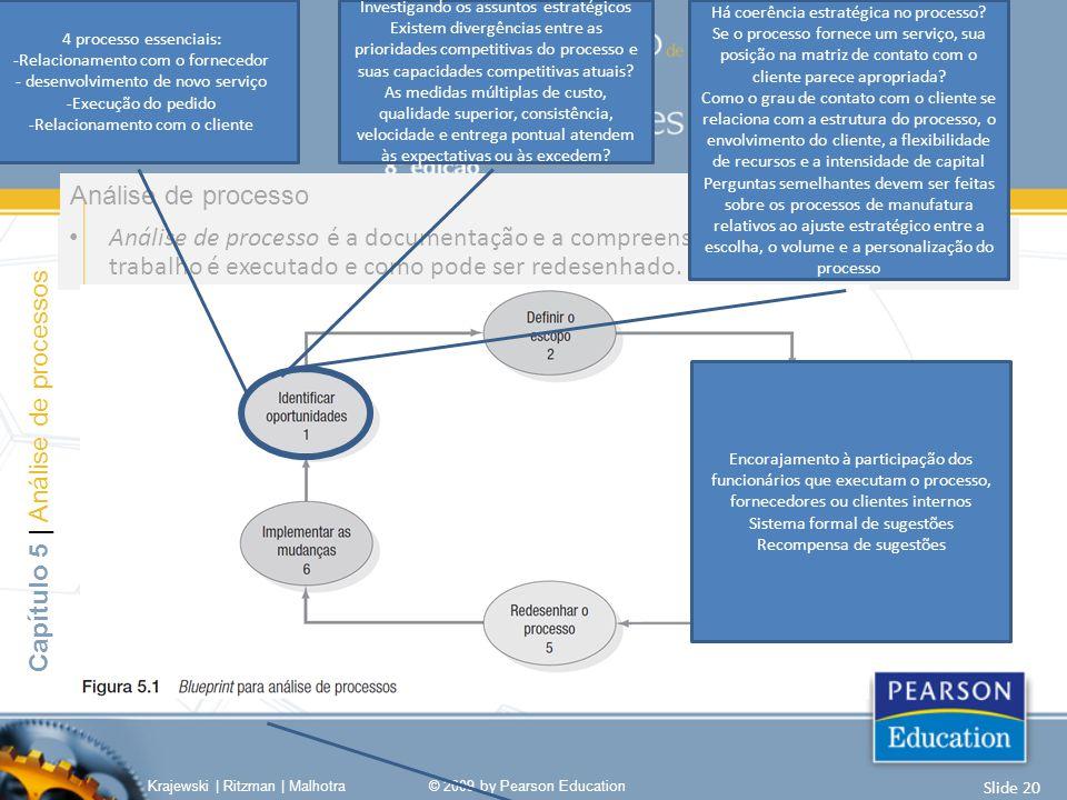Análise de processo Análise de processo é a documentação e a compreensão detalhada de como o trabalho é executado e como pode ser redesenhado. Capítul