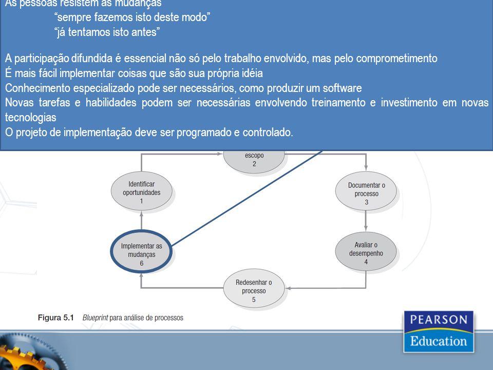 Abordagem sistemática da análise de processos Sistema de sugestões: Um sistema espontâneo pelo qual os funcionários oferecem suas idéias sobre aperfeiçoamentos do processo.