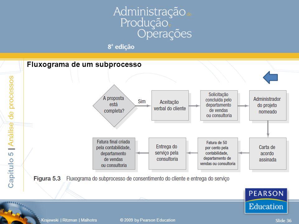 Fluxograma de um subprocesso Capítulo 5 | Análise de processos Krajewski | Ritzman | Malhotra© 2009 by Pearson Education Slide 36