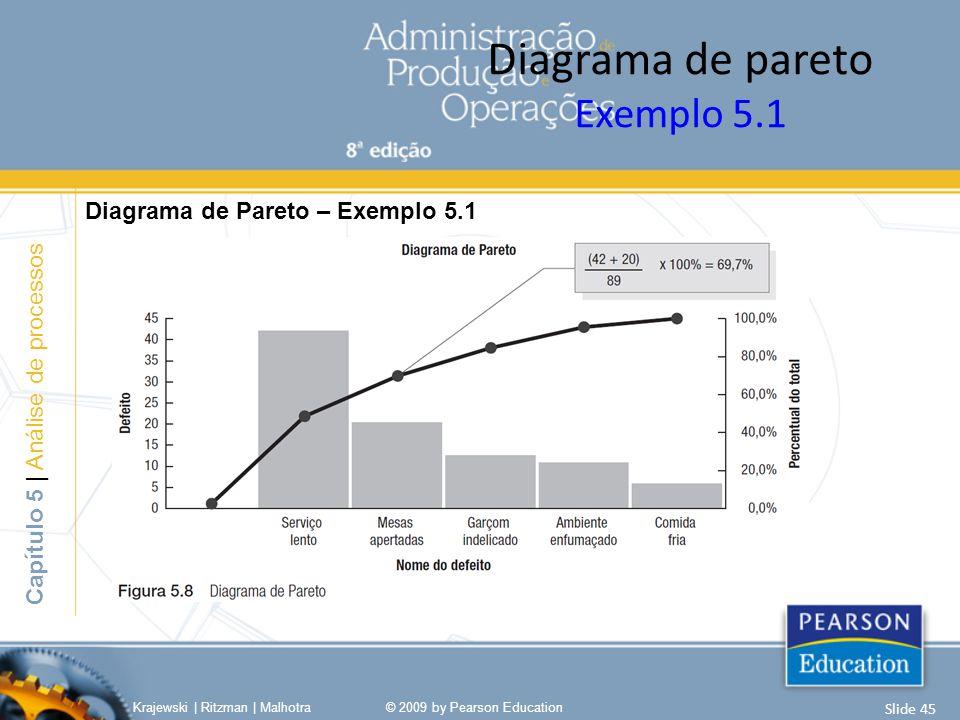 Diagrama de pareto Exemplo 5.1 Capítulo 5 | Análise de processos Krajewski | Ritzman | Malhotra© 2009 by Pearson Education Slide 45 Diagrama de Pareto