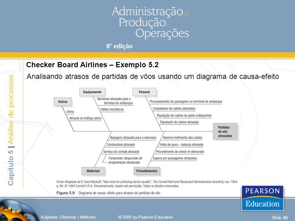 Checker Board Airlines – Exemplo 5.2 Analisando atrasos de partidas de vôos usando um diagrama de causa-efeito Capítulo 5 | Análise de processos Kraje