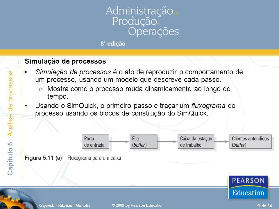 Simulação de processos Simulação de processos é o ato de reproduzir o comportamento de um processo, usando um modelo que descreve cada passo. o Mostra