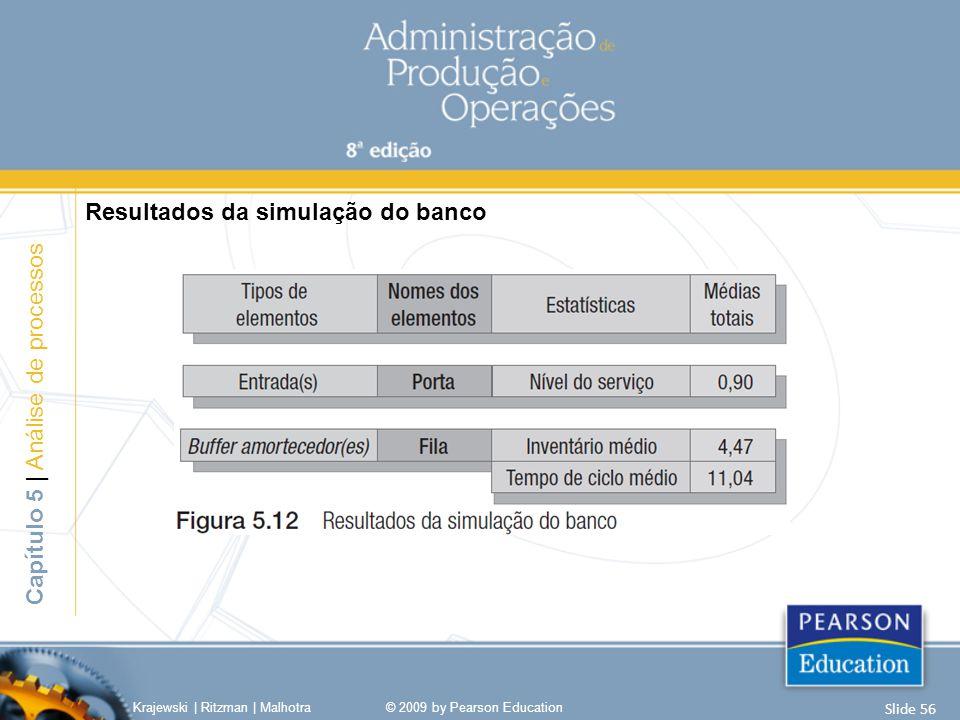 Resultados da simulação do banco Capítulo 5 | Análise de processos Krajewski | Ritzman | Malhotra© 2009 by Pearson Education Slide 56