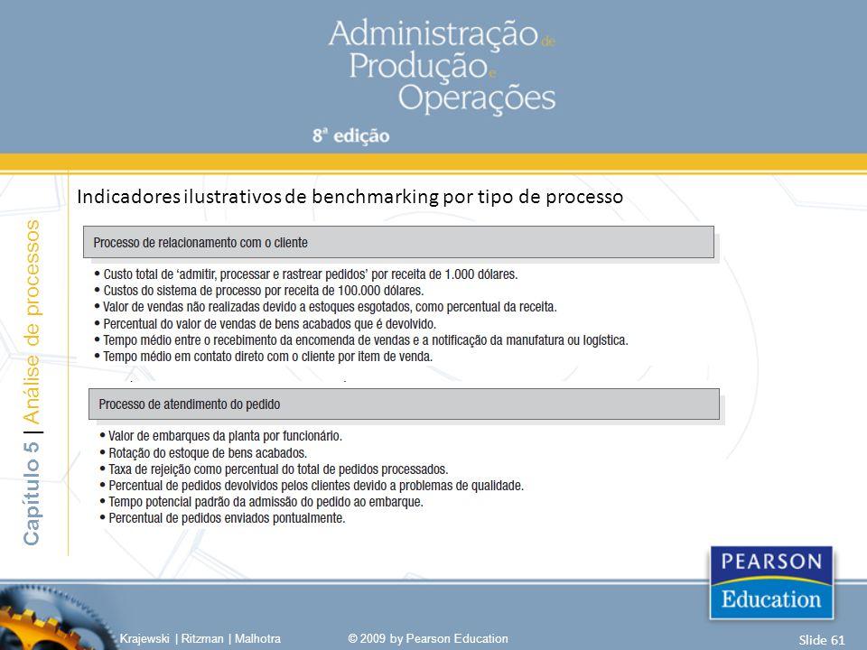 Indicadores ilustrativos de benchmarking por tipo de processo Capítulo 5 | Análise de processos Krajewski | Ritzman | Malhotra© 2009 by Pearson Education Slide 62