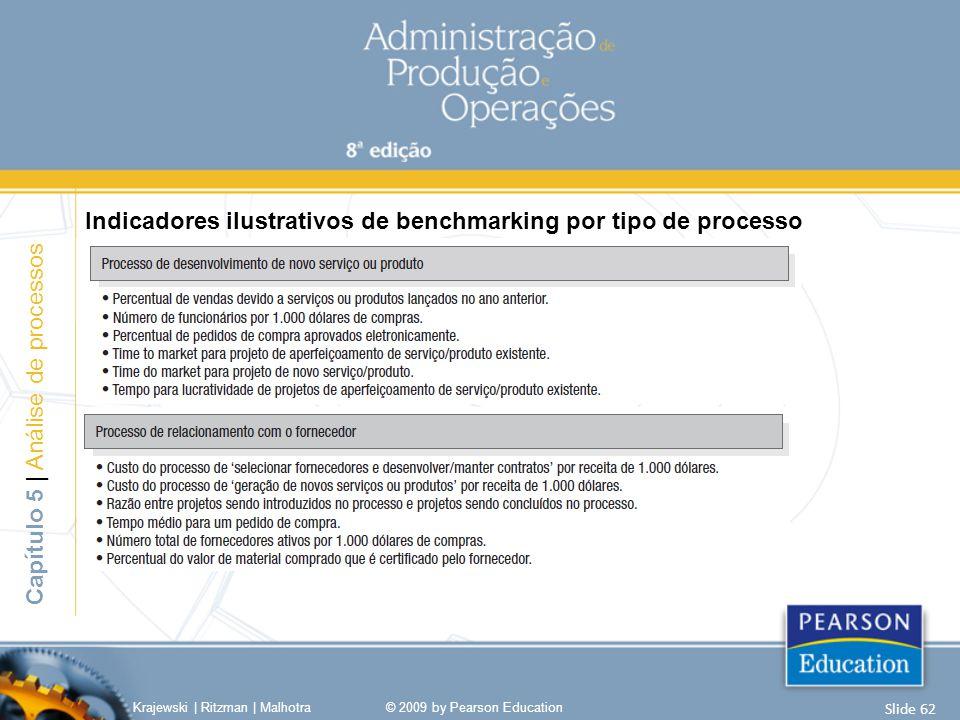 Indicadores ilustrativos de benchmarking por tipo de processo Capítulo 5 | Análise de processos Krajewski | Ritzman | Malhotra© 2009 by Pearson Educat