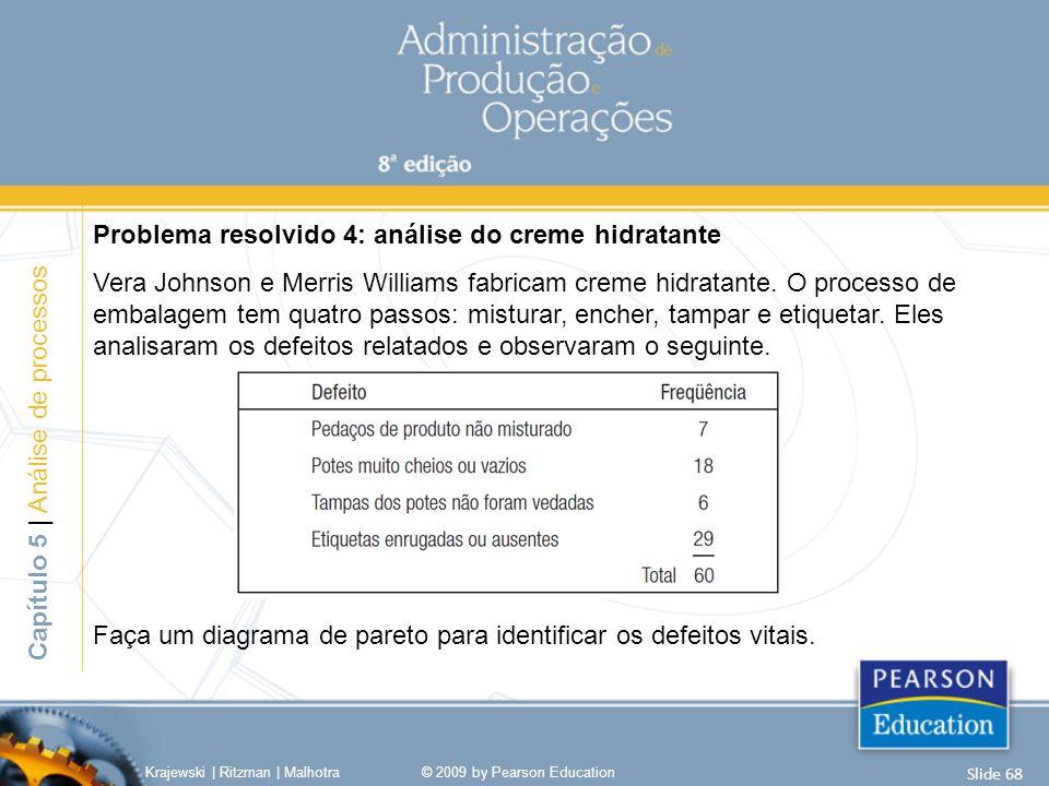 Capítulo 5 | Análise de processos Krajewski | Ritzman | Malhotra© 2009 by Pearson Education Slide 69 Problema resolvido 4: análise do creme hidratante