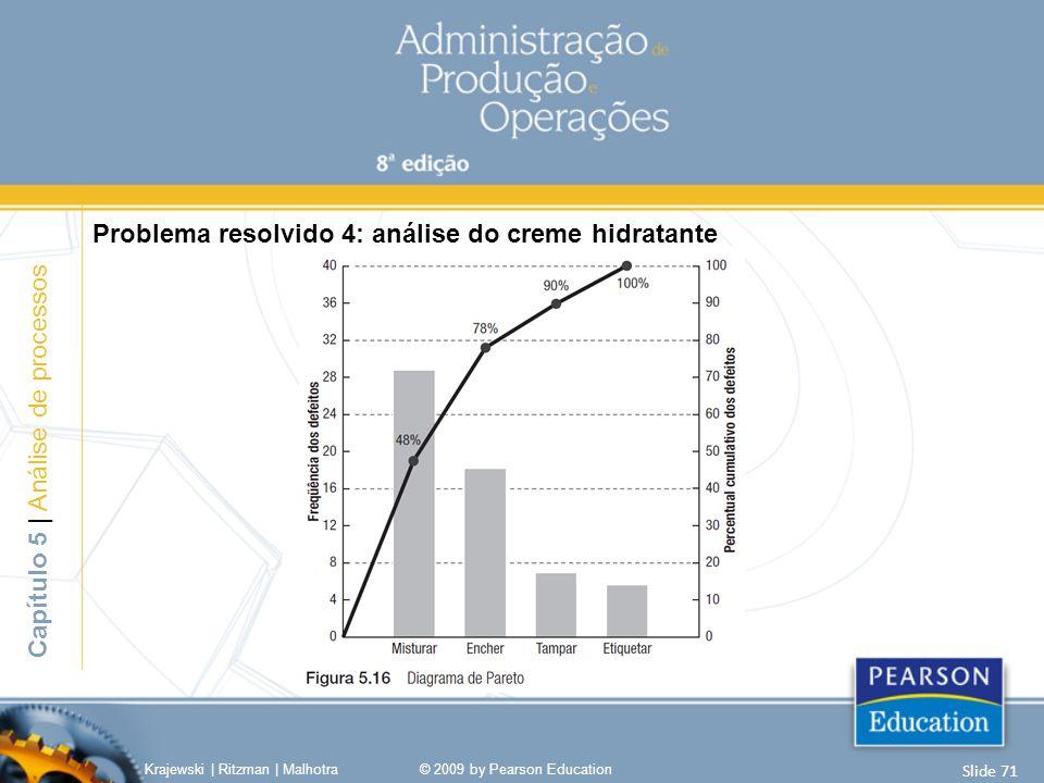 Capítulo 5 | Análise de processos Krajewski | Ritzman | Malhotra© 2009 by Pearson Education Slide 71 Problema resolvido 4: análise do creme hidratante