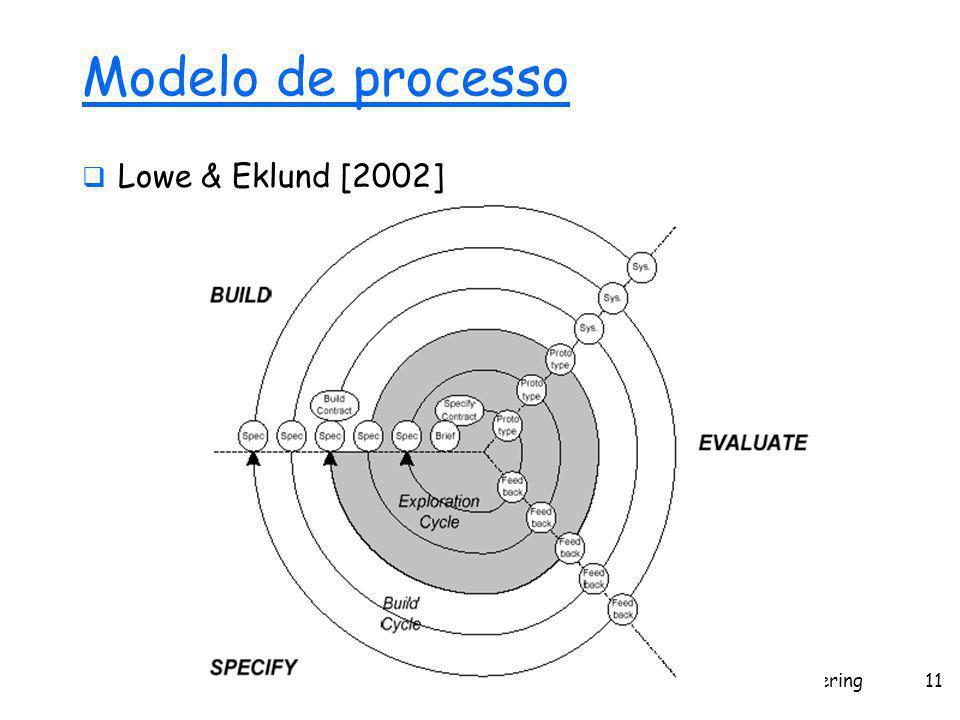 Web Engineering11 Modelo de processo  Lowe & Eklund [2002]