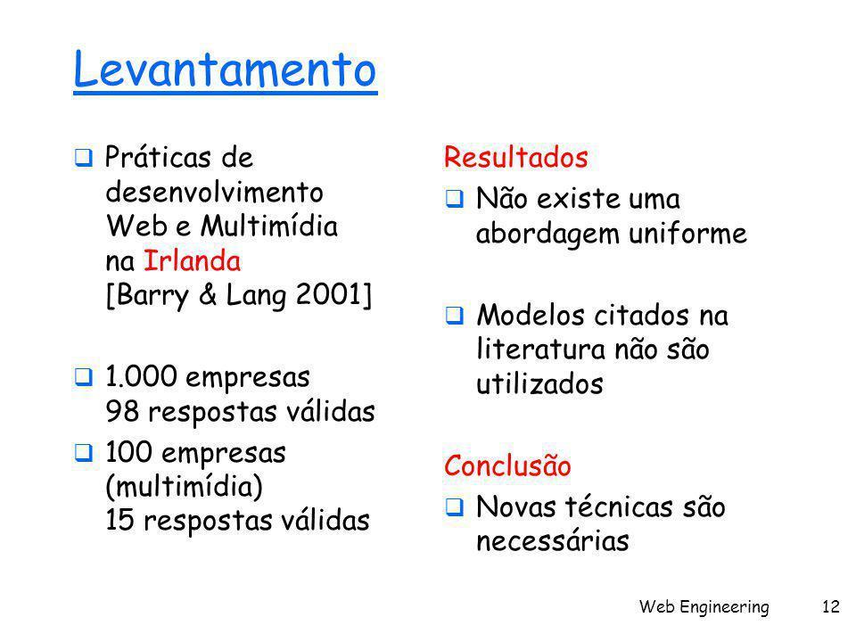 Web Engineering12 Levantamento  Práticas de desenvolvimento Web e Multimídia na Irlanda [Barry & Lang 2001]  1.000 empresas 98 respostas válidas  1