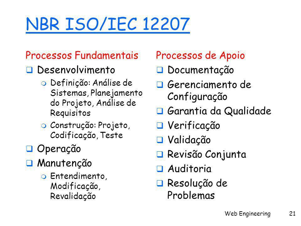 Web Engineering21 NBR ISO/IEC 12207 Processos Fundamentais  Desenvolvimento  Definição: Análise de Sistemas, Planejamento do Projeto, Análise de Requisitos  Construção: Projeto, Codificação, Teste  Operação  Manutenção  Entendimento, Modificação, Revalidação Processos de Apoio  Documentação  Gerenciamento de Configuração  Garantia da Qualidade  Verificação  Validação  Revisão Conjunta  Auditoria  Resolução de Problemas