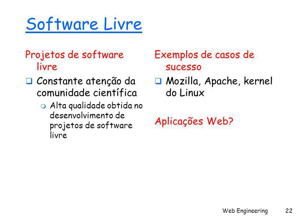 Web Engineering22 Software Livre Projetos de software livre  Constante atenção da comunidade científica  Alta qualidade obtida no desenvolvimento de