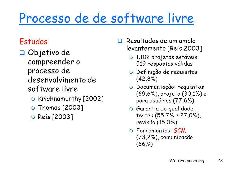 Web Engineering23 Processo de de software livre Estudos  Objetivo de compreender o processo de desenvolvimento de software livre  Krishnamurthy [2002]  Thomas [2003]  Reis [2003]  Resultados de um amplo levantamento [Reis 2003]  1.102 projetos estáveis 519 respostas válidas  Definição de requisitos (42,8%)  Documentação: requisitos (69,6%), projeto (30,1%) e para usuários (77,6%)  Garantia de qualidade: testes (55,7% e 27,0%), revisão (15,0%)  Ferramentas: SCM (73,2%), comunicação (66,9)
