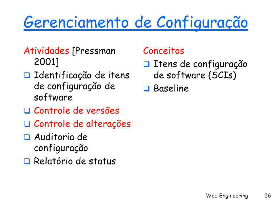 Web Engineering26 Gerenciamento de Configuração Atividades [Pressman 2001]  Identificação de itens de configuração de software  Controle de versões  Controle de alterações  Auditoria de configuração  Relatório de status Conceitos  Itens de configuração de software (SCIs)  Baseline