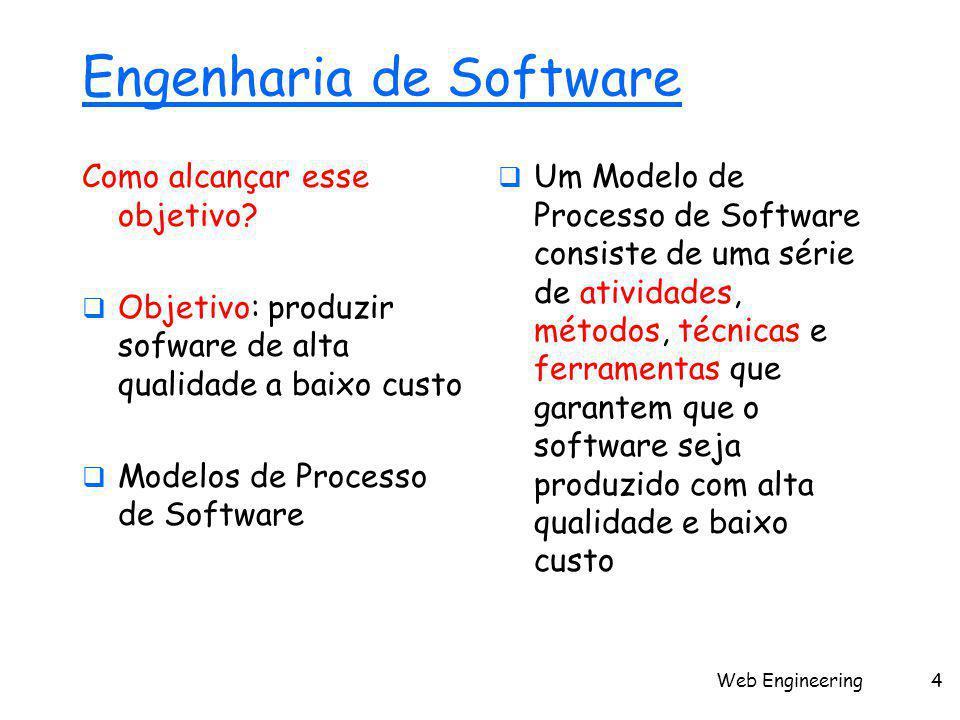 Web Engineering4 Engenharia de Software Como alcançar esse objetivo?  Objetivo: produzir sofware de alta qualidade a baixo custo  Modelos de Process
