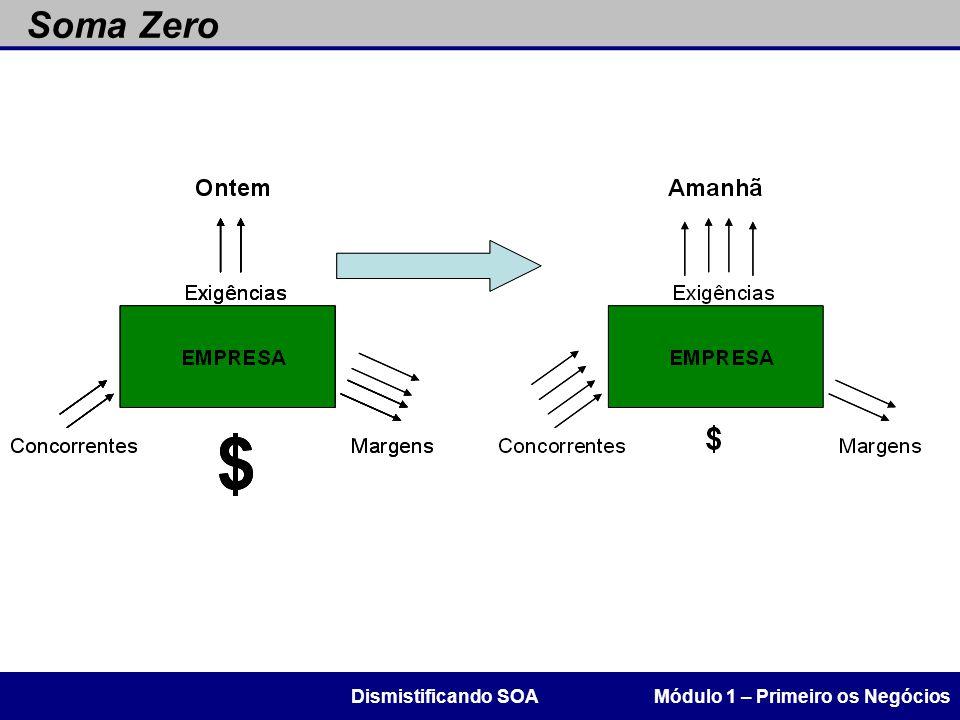 Soma Zero Módulo 1 – Primeiro os NegóciosDismistificando SOA