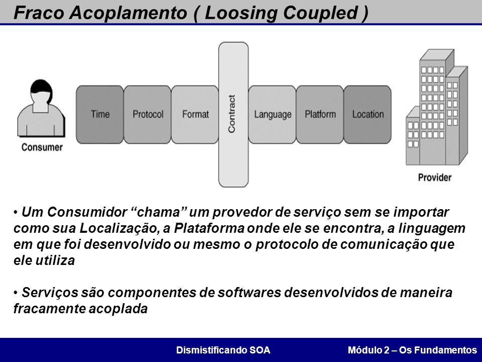 """Fraco Acoplamento ( Loosing Coupled ) Módulo 2 – Os FundamentosDismistificando SOA Um Consumidor """"chama"""" um provedor de serviço sem se importar como s"""