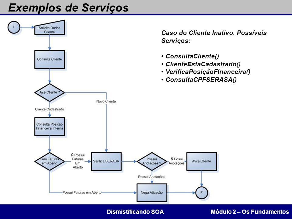 Exemplos de Serviços Módulo 2 – Os FundamentosDismistificando SOA Caso do Cliente Inativo. Possíveis Serviços: ConsultaCliente() ClienteEstaCadastrado