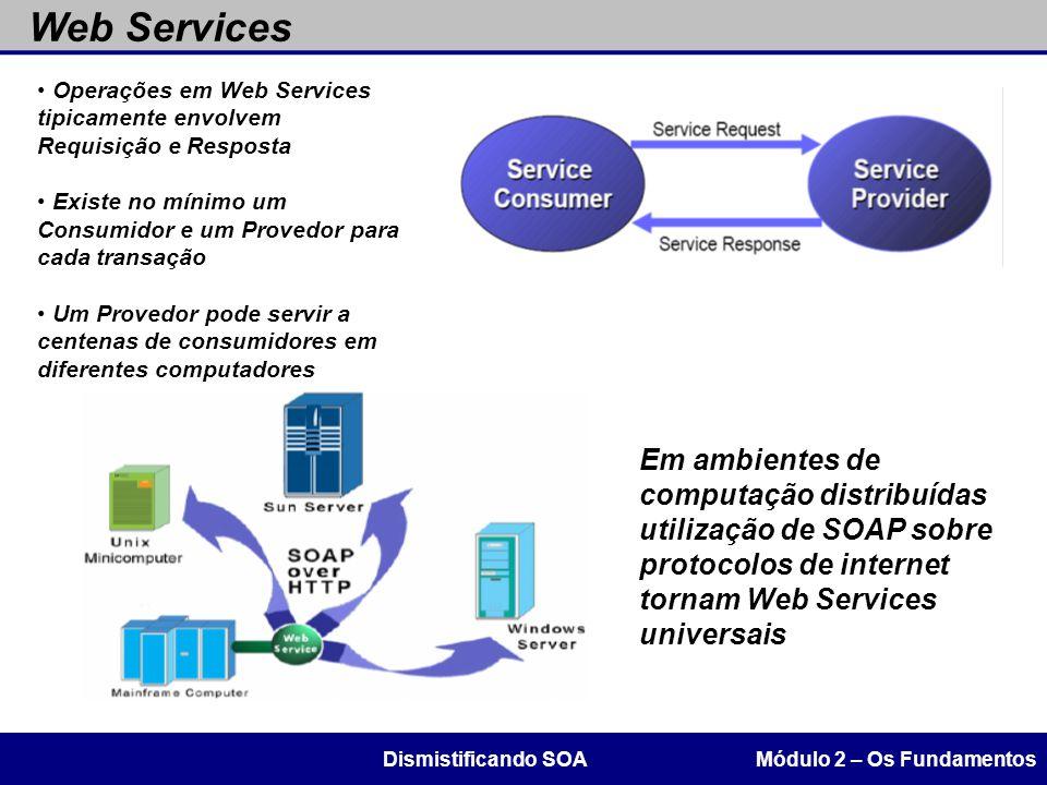 Web Services Módulo 2 – Os FundamentosDismistificando SOA Em ambientes de computação distribuídas utilização de SOAP sobre protocolos de internet torn