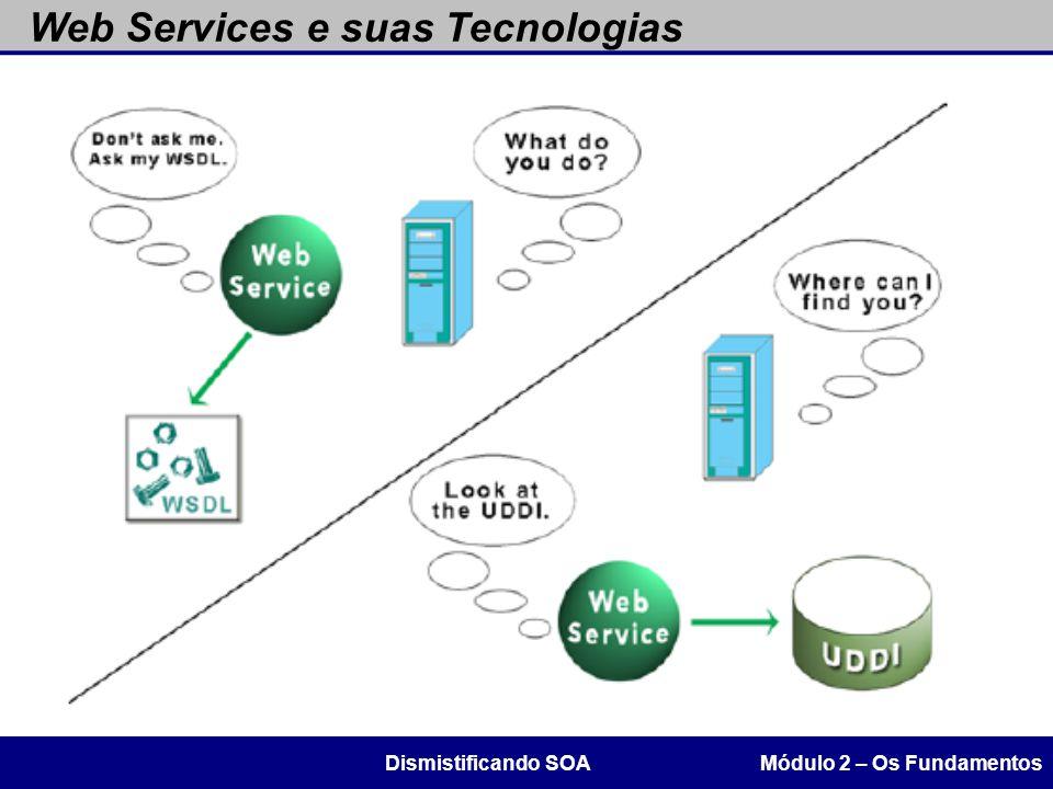 Web Services e suas Tecnologias Módulo 2 – Os FundamentosDismistificando SOA