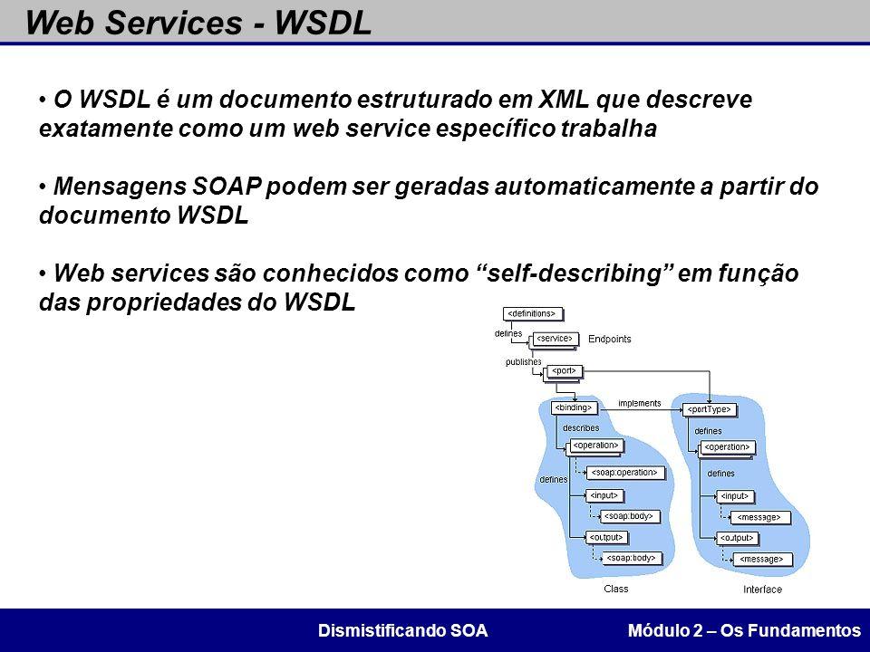 Web Services - WSDL Módulo 2 – Os FundamentosDismistificando SOA O WSDL é um documento estruturado em XML que descreve exatamente como um web service