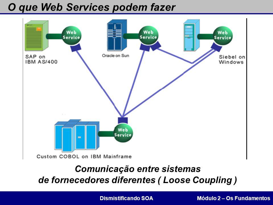 O que Web Services podem fazer Módulo 2 – Os FundamentosDismistificando SOA Comunicação entre sistemas de fornecedores diferentes ( Loose Coupling )