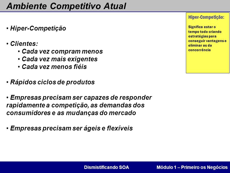 Ambiente Competitivo Atual Módulo 1 – Primeiro os Negócios Hiper-Competição Clientes: Cada vez compram menos Cada vez mais exigentes Cada vez menos fi