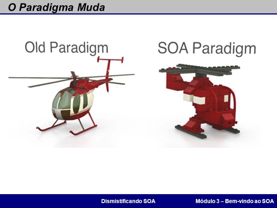 O Paradigma Muda Módulo 3 – Bem-vindo ao SOADismistificando SOA