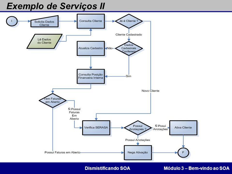 Exemplo de Serviços II Módulo 3 – Bem-vindo ao SOADismistificando SOA
