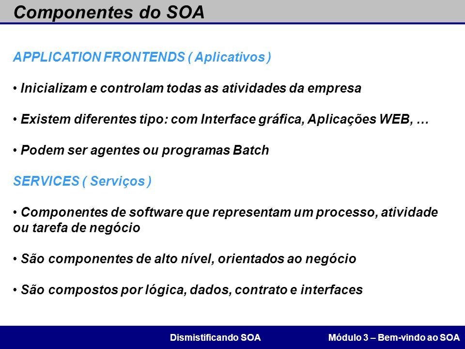 Componentes do SOA Módulo 3 – Bem-vindo ao SOADismistificando SOA APPLICATION FRONTENDS ( Aplicativos ) Inicializam e controlam todas as atividades da