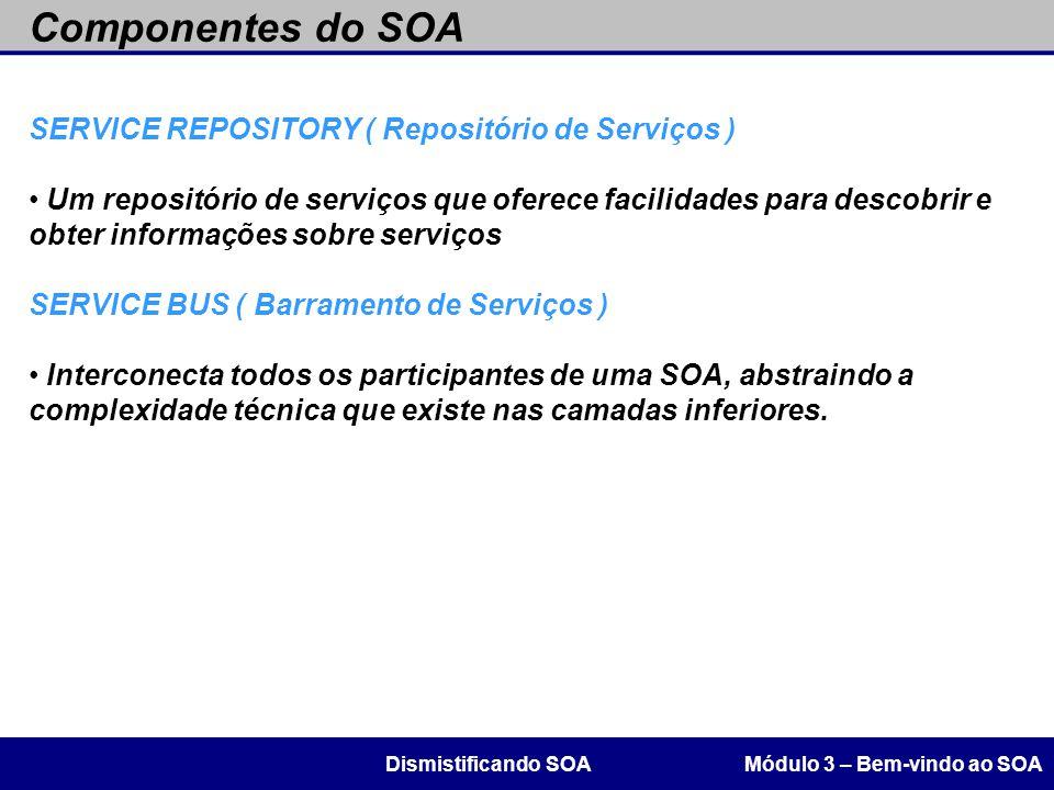 Componentes do SOA Módulo 3 – Bem-vindo ao SOADismistificando SOA SERVICE REPOSITORY ( Repositório de Serviços ) Um repositório de serviços que oferec