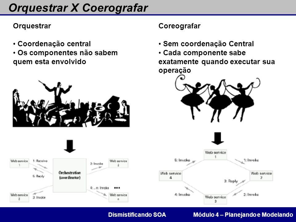 Orquestrar X Coerografar Módulo 4 – Planejando e ModelandoDismistificando SOA Orquestrar Coordenação central Os componentes não sabem quem esta envolv