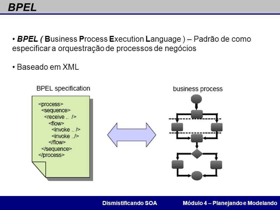 BPEL Módulo 4 – Planejando e ModelandoDismistificando SOA BPEL ( Business Process Execution Language ) – Padrão de como especificar a orquestração de