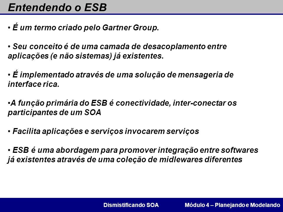 Entendendo o ESB Módulo 4 – Planejando e ModelandoDismistificando SOA É um termo criado pelo Gartner Group. Seu conceito é de uma camada de desacoplam