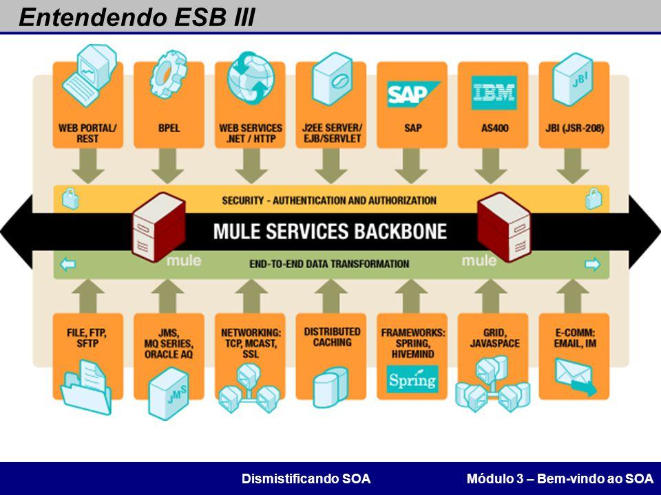 Entendendo ESB III Módulo 3 – Bem-vindo ao SOADismistificando SOA