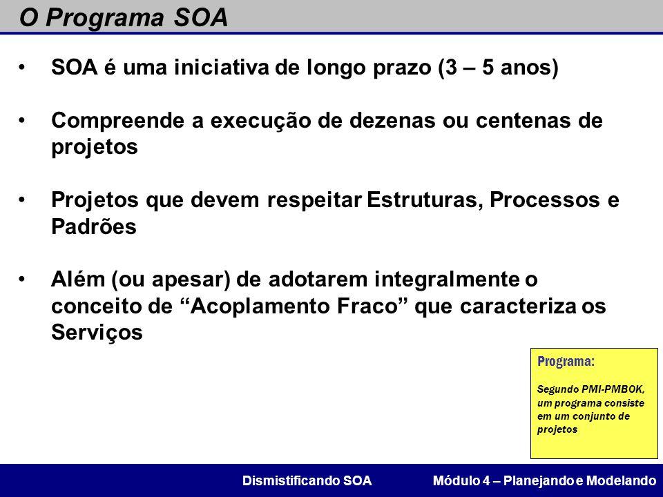 O Programa SOA Módulo 4 – Planejando e ModelandoDismistificando SOA SOA é uma iniciativa de longo prazo (3 – 5 anos) Compreende a execução de dezenas
