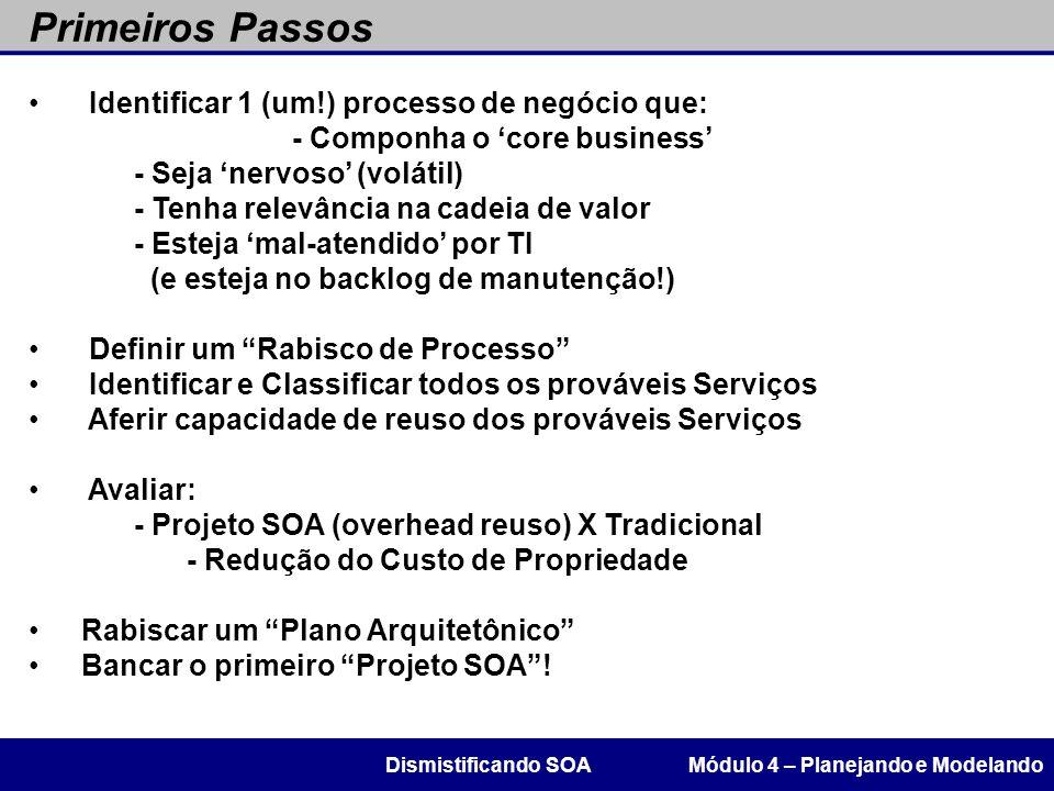 Primeiros Passos Módulo 4 – Planejando e ModelandoDismistificando SOA Identificar 1 (um!) processo de negócio que: - Componha o 'core business' - Seja